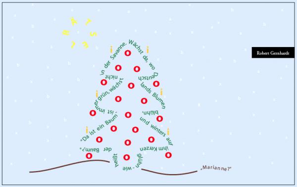 Ich würde mal sagen: Das ist der Dezember!