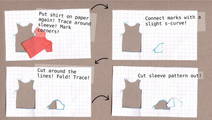 T-Shirt nähen - HANDMADE Kultur