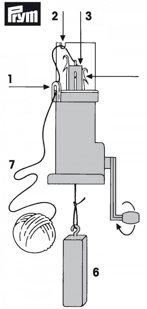 Strickmühle