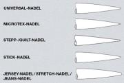 Elna Nählexikon: Kleine Nadelkunde
