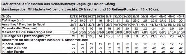 Sehr Socken aus Schachenmayr REGIA 8-fädig - HANDMADE Kultur PF68
