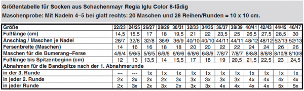 Socken Aus Schachenmayr Regia 8 Fädig Handmade Kultur