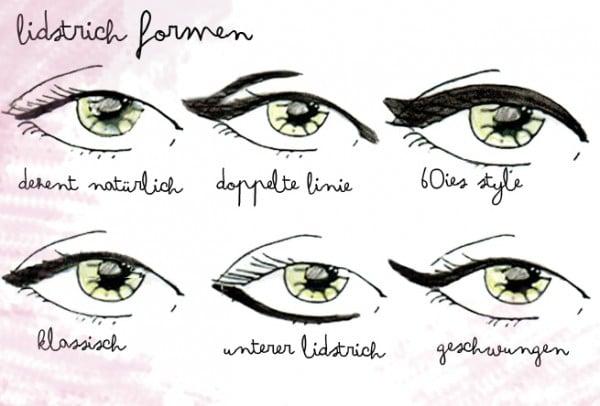 [makeup] Lidstich Formen