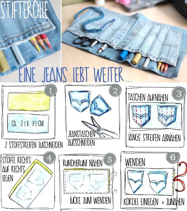 [diy] alte Jeans = Stifterolle
