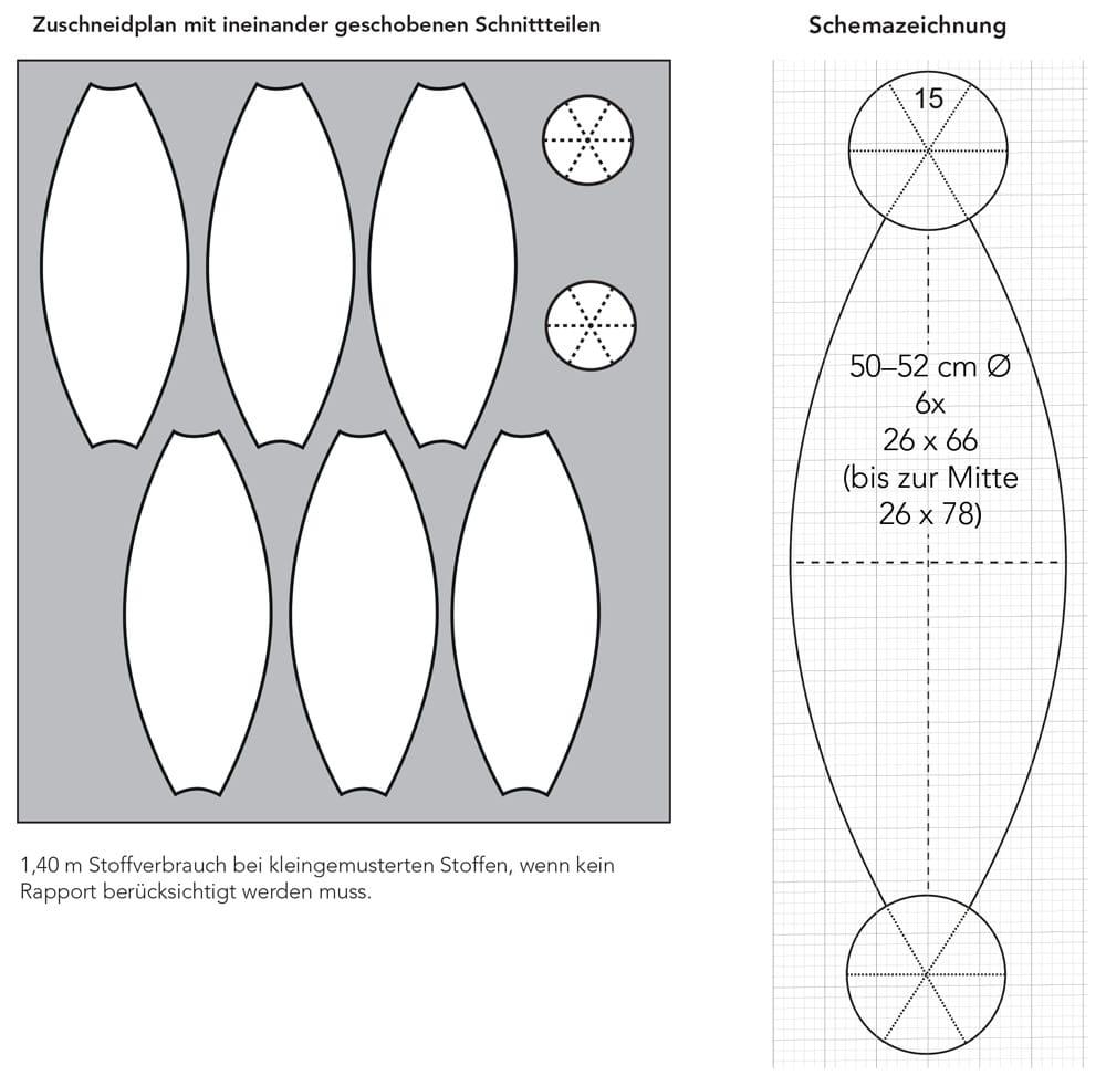 Stoffbezogener sitzball handmade kultur - Como hacer un puff pera ...