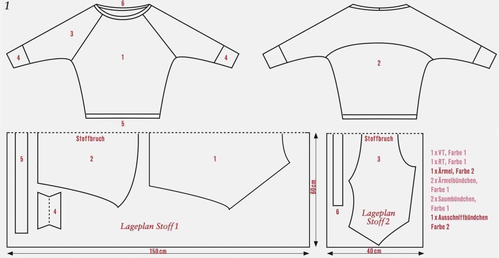Easy Peasy Shirt: Schnittmuster und Anleitung - HANDMADE Kultur