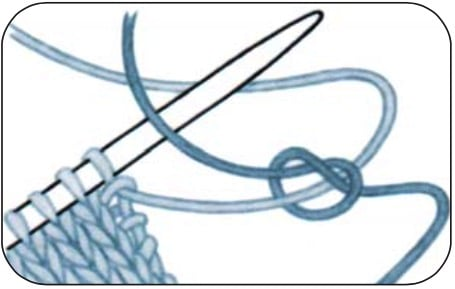 Basic Stricken: Garn wechseln