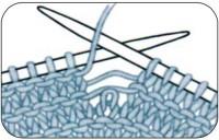 Reparieren: Muster kraus