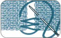 Basic Stricken: Teile zusammennähen