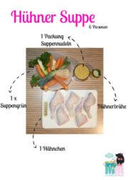 Rezept - Hühnersuppe - einfach schnell günstig und lecker