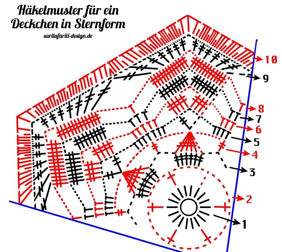 Dekoratives Häkeldeckchen in Sternform - HANDMADE Kultur