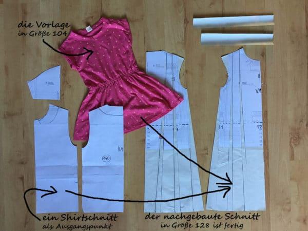 Schnittkonstruktion für Anfänger: ein Schnittmuster für ein ...
