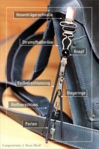 Upcycling Taschenanhänger
