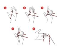 Filzpantoffeln selber stricken: eine Anleitung in 7 Schritten